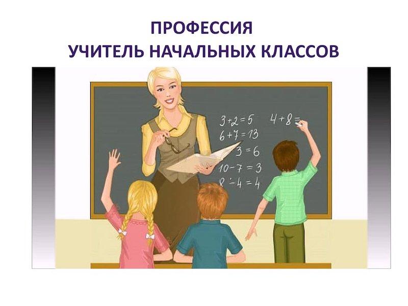 учитель начальных классов профессиональная переподготовка